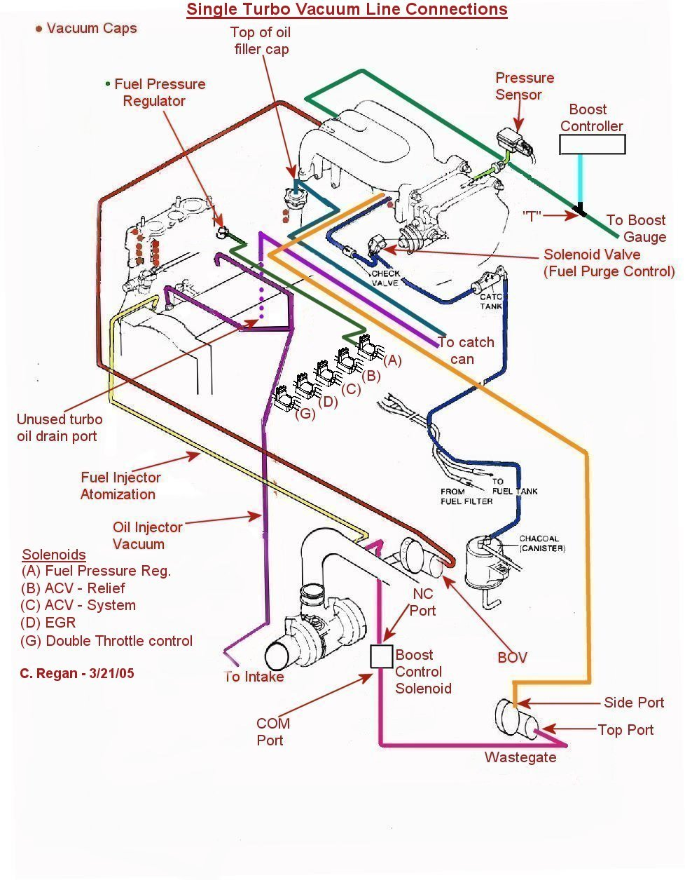 Citroen Vacuum Diagram Wiring. Main Page Rotary Engine Wiki 95 Civic Vacuum Diagram Citroen. Mazda. 1986 Mazda B2000 Engine Diagram Vacuum At Scoala.co
