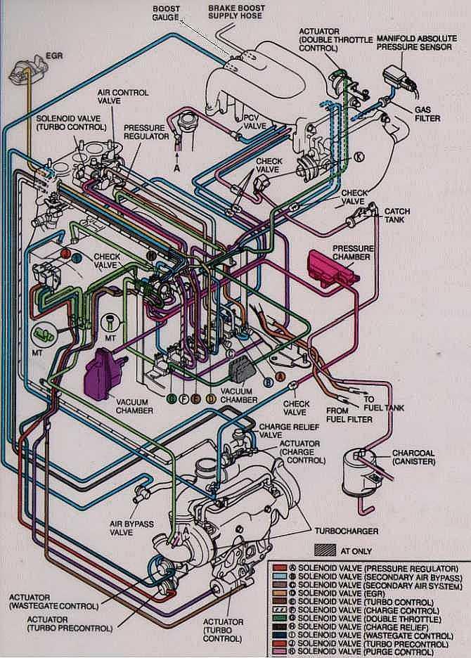 file:vacuum jpg  from rotary engine wiki