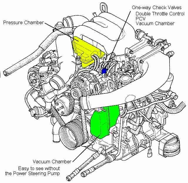 mazda rx7 scene (feedback please) rx7 engine wiki: file:vacuumchamber jpg